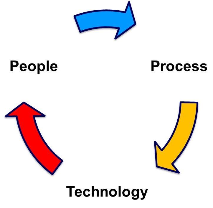 Key elements of data governance